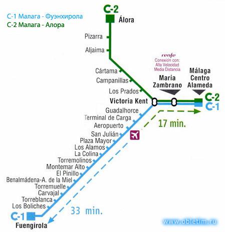Остановки поезда Малага Фуэнхиролла