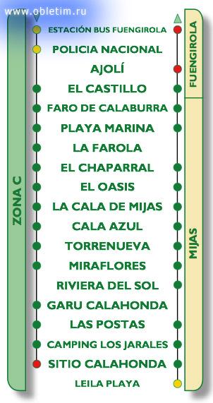 Остановки автобуса M220 Фуэнхирола - Марбелья